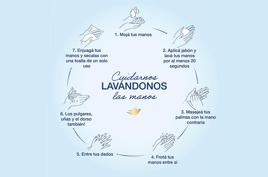 Dove presenta la campaña #LavarseParaCuidarnos