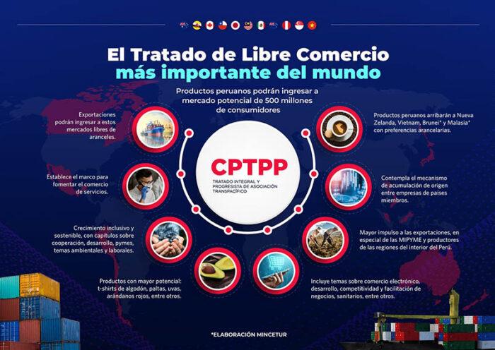 Hoy entra en vigencia el Tratado Integral y Progresista de la Asociación Transpacífico